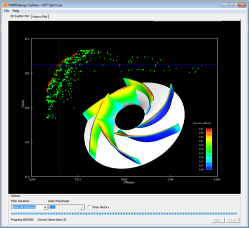 MOGA optimization in TURBOdesign Optima allows immediate exploration of the design space with thousand of designs to be evaluated in a hour. Here secondary flows are reduced for improved efficiency while minimum pressure (Pmin) is maximised to improve cavitation performance