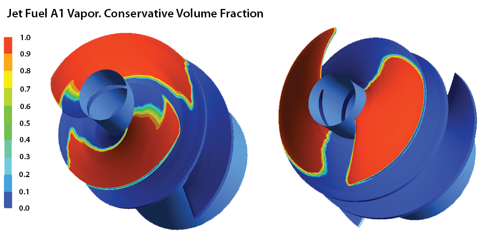 Cavitation pattern in the original impeller (left) and the redesigned impeller (right)
