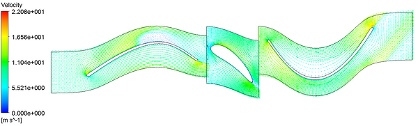 Velocity flow-field at midspan and 0.8 speed ratio