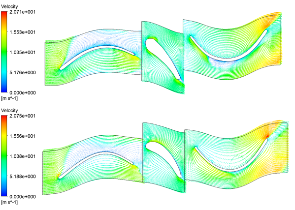 Comparison of velocity flow-fields at 0.8 speed ratio and 0.9 span for the stage showing clear reduction of low momentum fluids in the pump and elimination of seperation in the turbine blade