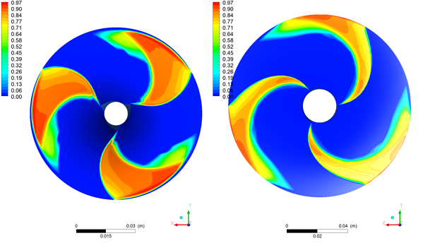 Void volume fraction front view, initial design at NPSH=2m (left) against optimized design (right) at NPSH=1.5m