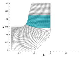 Meridonial grid used for TURBOdesign1