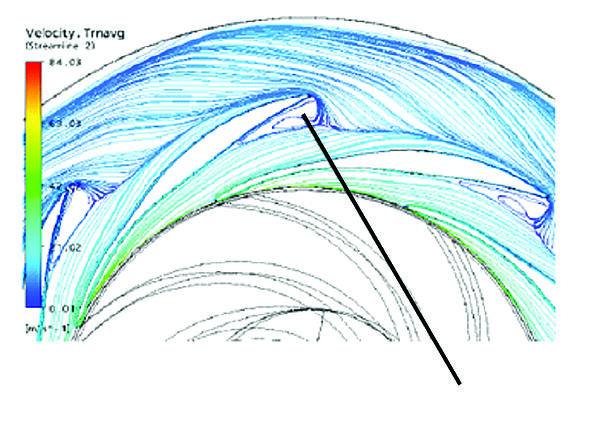 Streamline plots of the conventional diffuser showing a separation bubble