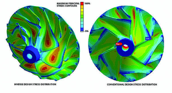 Comparison of predicted maximum principal stress between inverse designed impeller (left) and baseline (right)